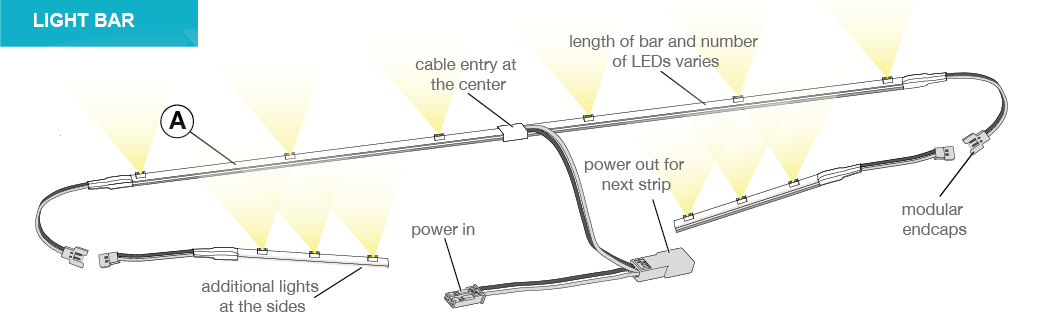 Mecano LED light bar