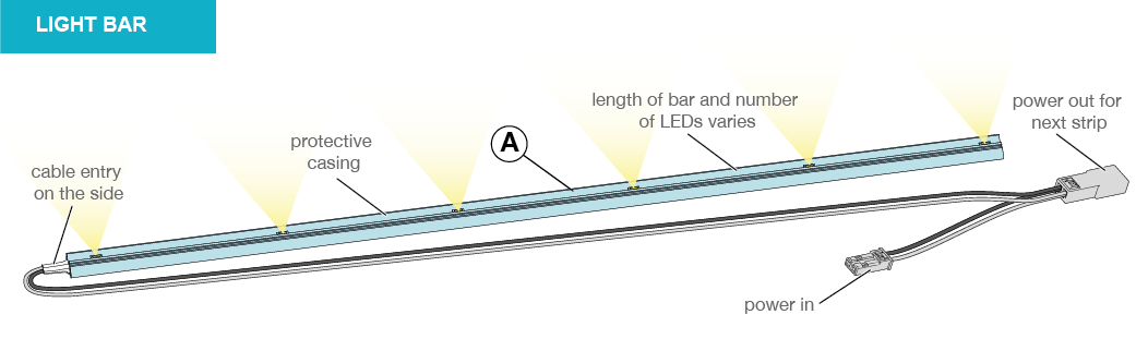 XD, XD+ LED light bar