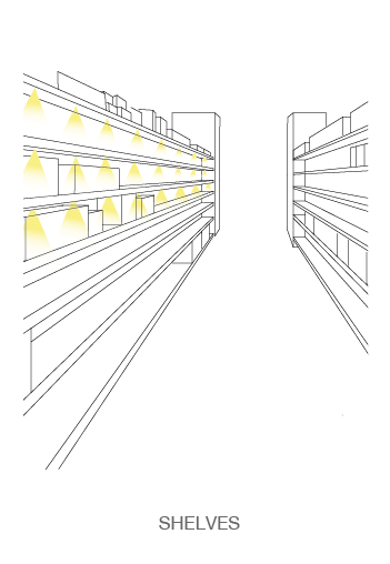 LED light bars for retail shelves